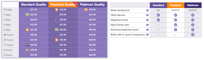 bestessay.com pricing is expensive